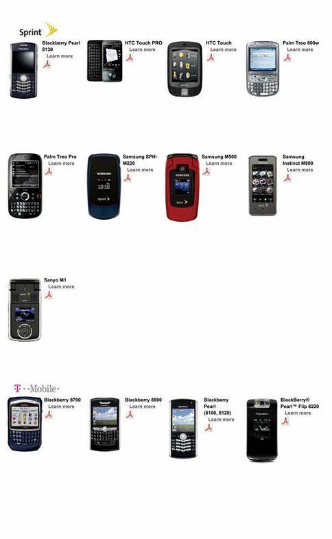 telefoni compatibili Bluetooth Bmw ciò che funziona forum