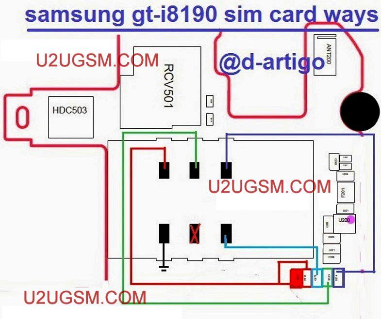 samsung galaxy s3 Nasıl 2 insert sim kart