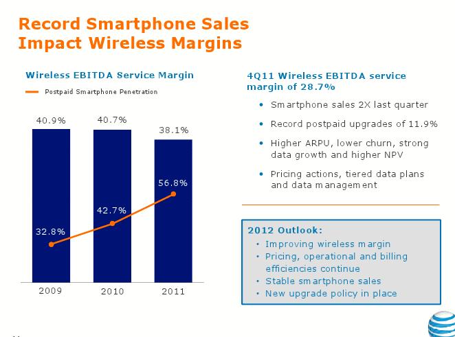 Hversu margir smartphones seld árið 2011