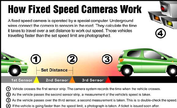 Nasıl mobil hız kamerası işleri