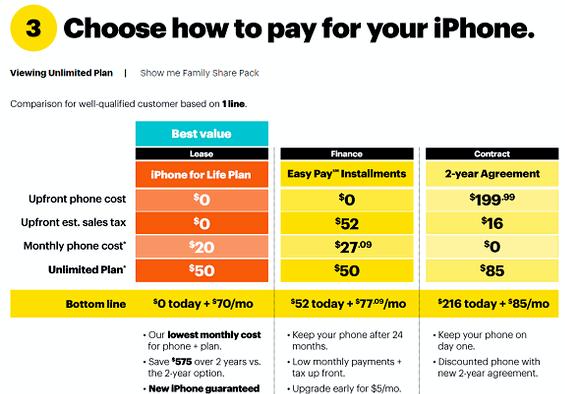 ¿Cuánto cuesta un iPhone 4 con Sprint