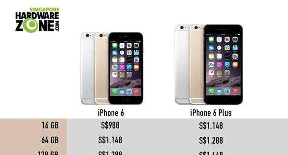 Quanto custa um iPhone 6 sem contrato