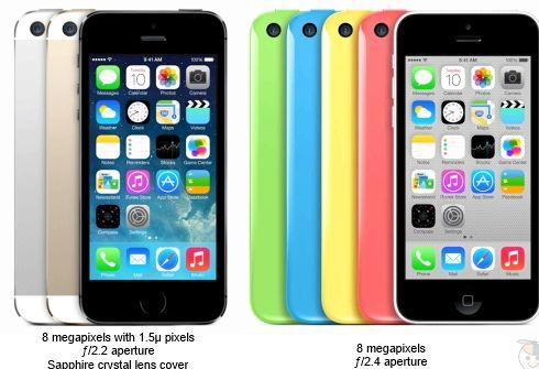 Iphone 5c megapixels combien
