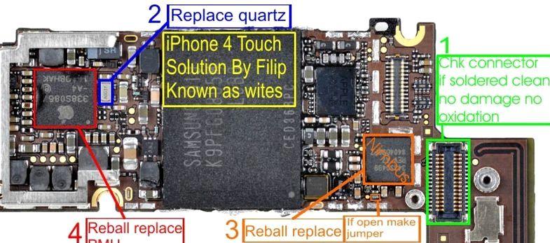 Iphone tactile ne fonctionne pas lors de la recharge
