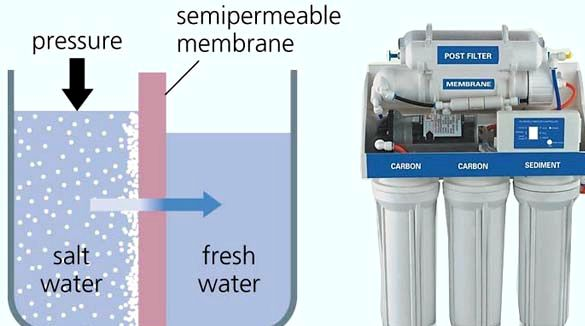 What are some possible applications of reverse osmosis in daily life