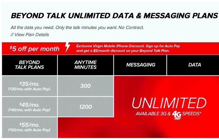 Qual è il piano di Virgin Mobile più economico