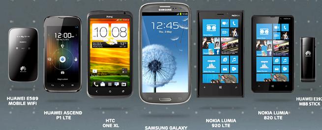 Che cosa significa smartphone LTE