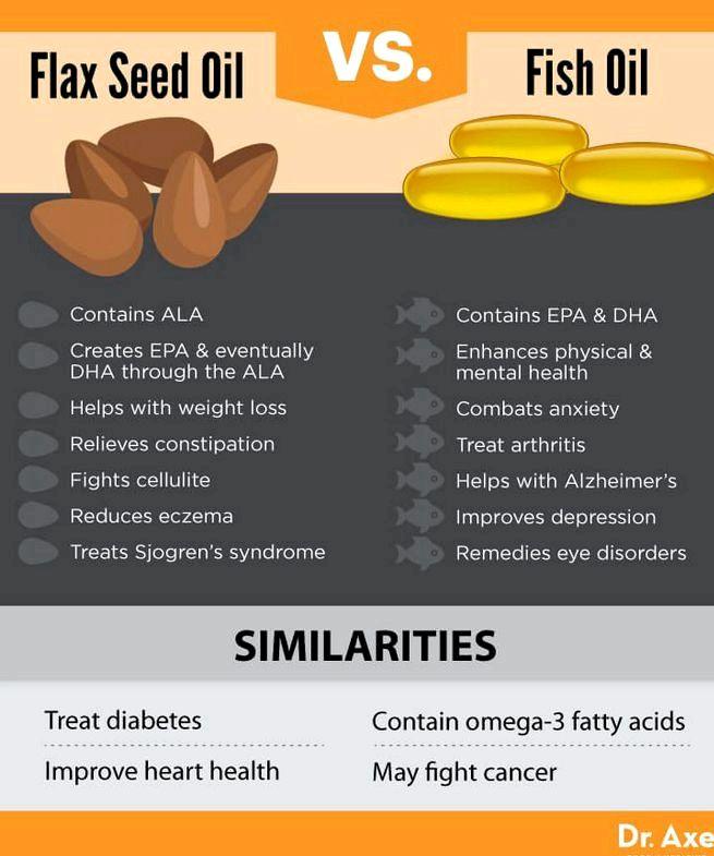 omega 3 fördelar