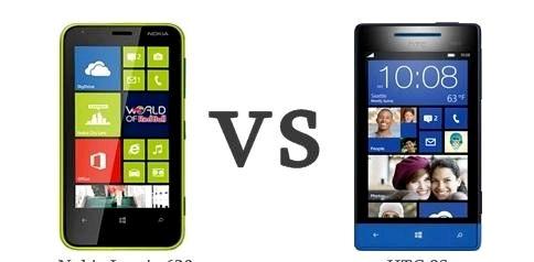 Wann wird Nokia Lumia 620 Launch in Indien
