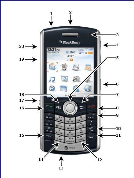 Hvar er flýja lykill á BlackBerry Pearl